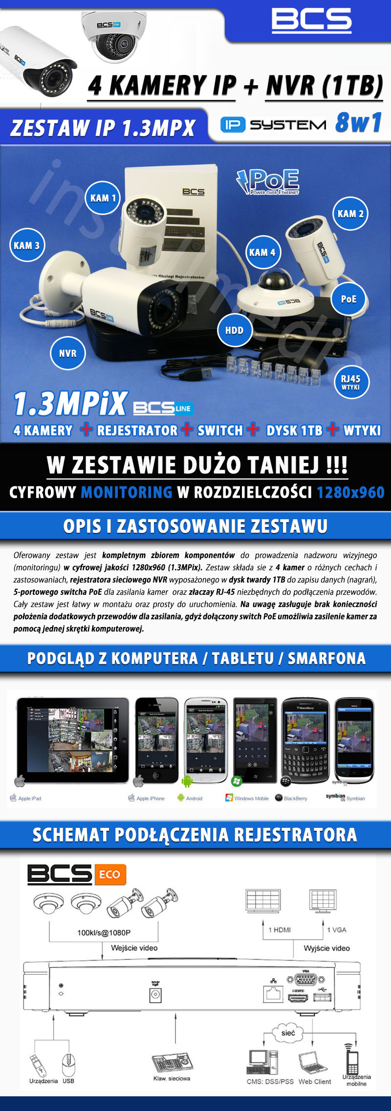 4-kamerowy zestaw do monitoringu IP BCS ZM-IP4K-1.3 (1.3MPix)